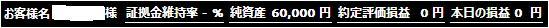 minnano-fx 純資産